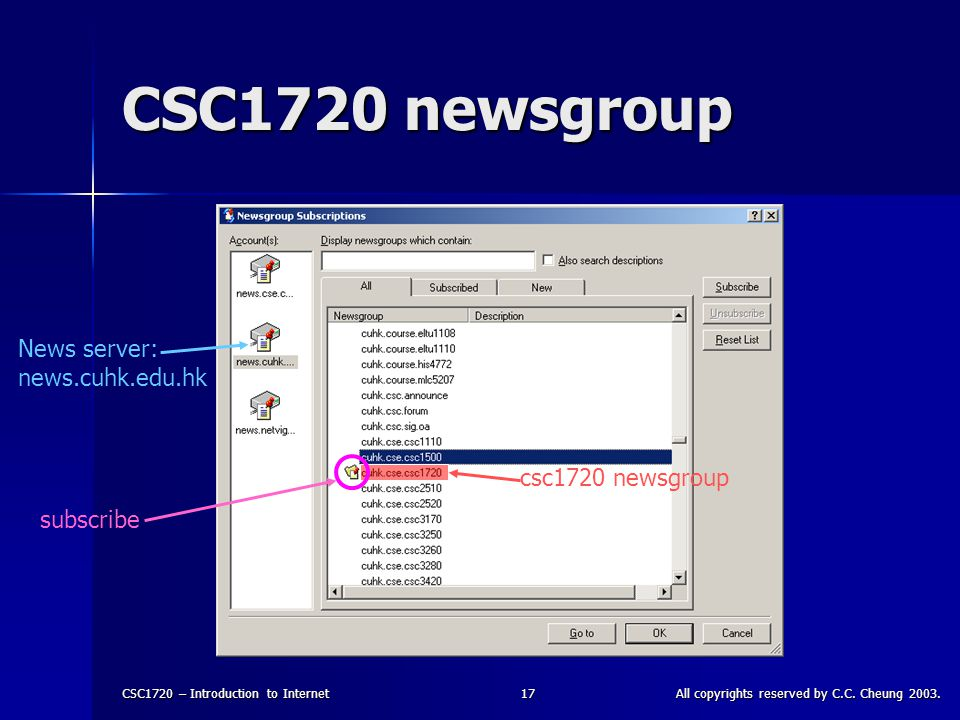 CSC1720 – Introduction to InternetAll copyrights reserved by C.C.