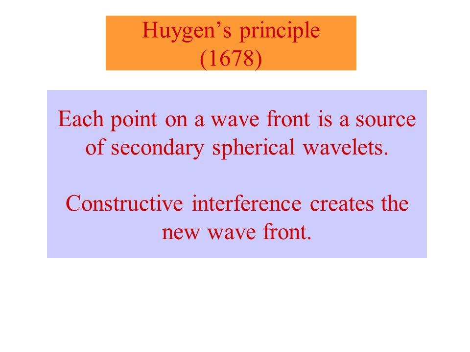 Huygens principle (1678) Each point on a wave front is a source of secondary spherical wavelets. Constructive interference creates the new wave front.
