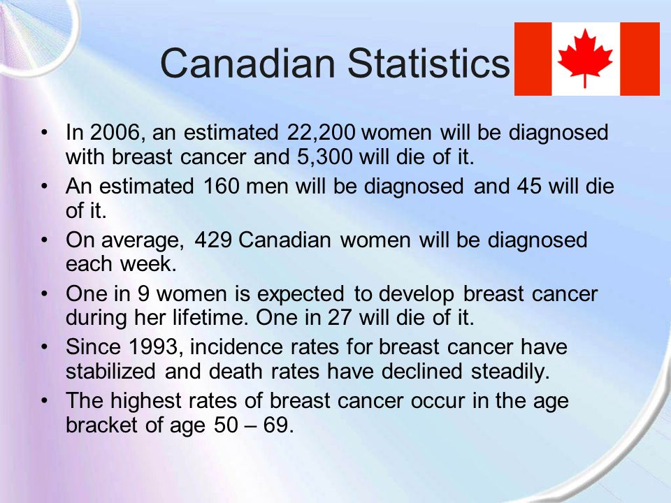 Canadian Statistics In 2006, an estimated 22,200 women will be diagnosed with breast cancer and 5,300 will die of it. An estimated 160 men will be dia