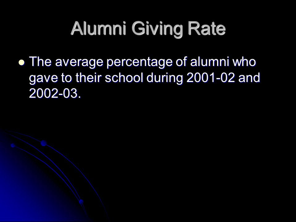 Alumni Giving Rate The average percentage of alumni who gave to their school during 2001-02 and 2002-03. The average percentage of alumni who gave to