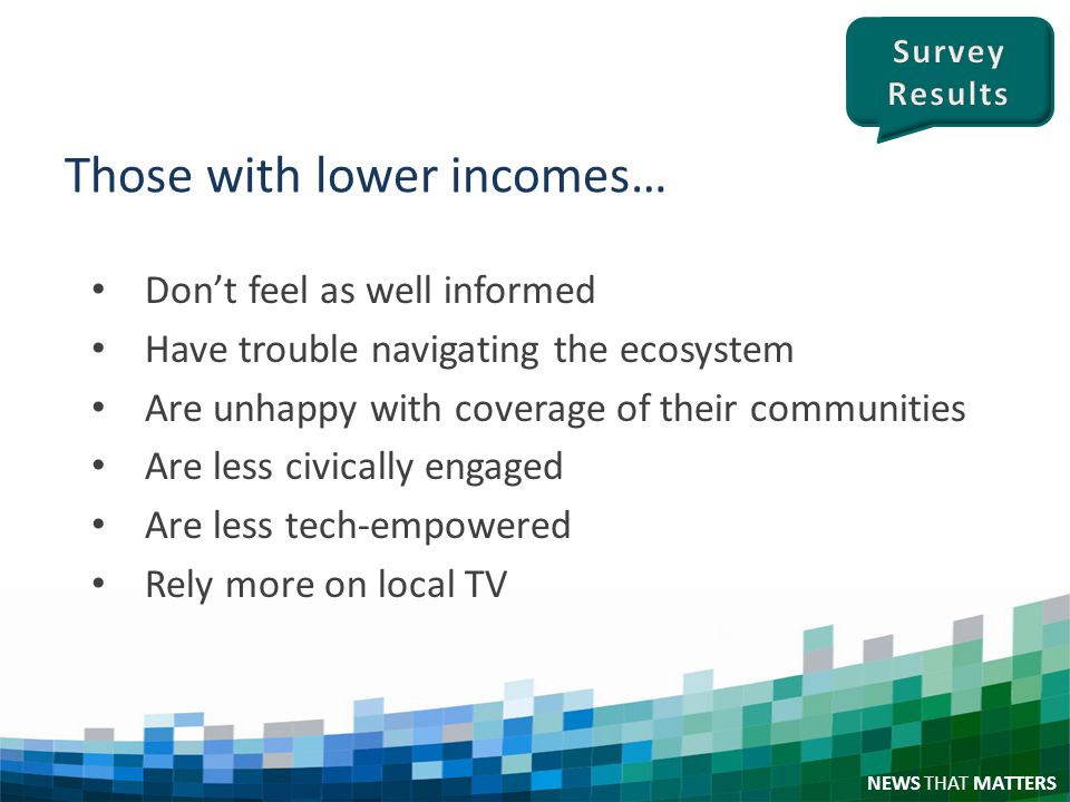 NEWS THAT MATTERS Those with lower incomes… Dont feel as well informed Have trouble navigating the ecosystem Are unhappy with coverage of their communities Are less civically engaged Are less tech-empowered Rely more on local TV