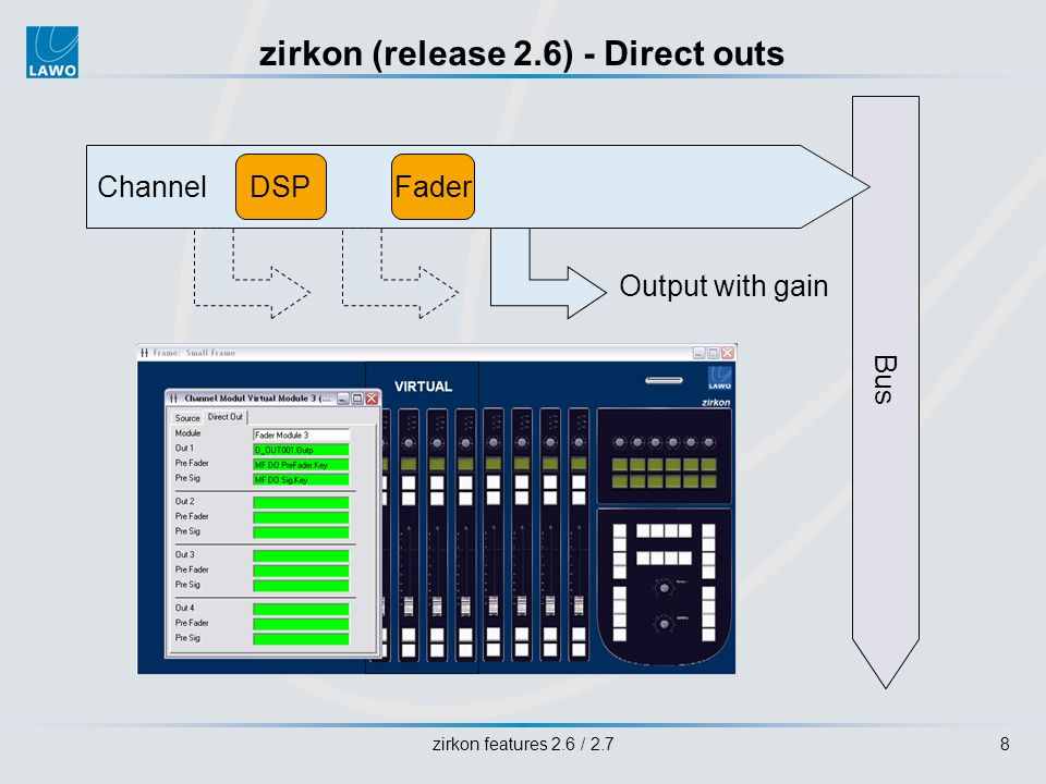 zirkon features 2.6 / 2.78 zirkon (release 2.6) - Direct outs Bus Channel Output with gain DSPFader