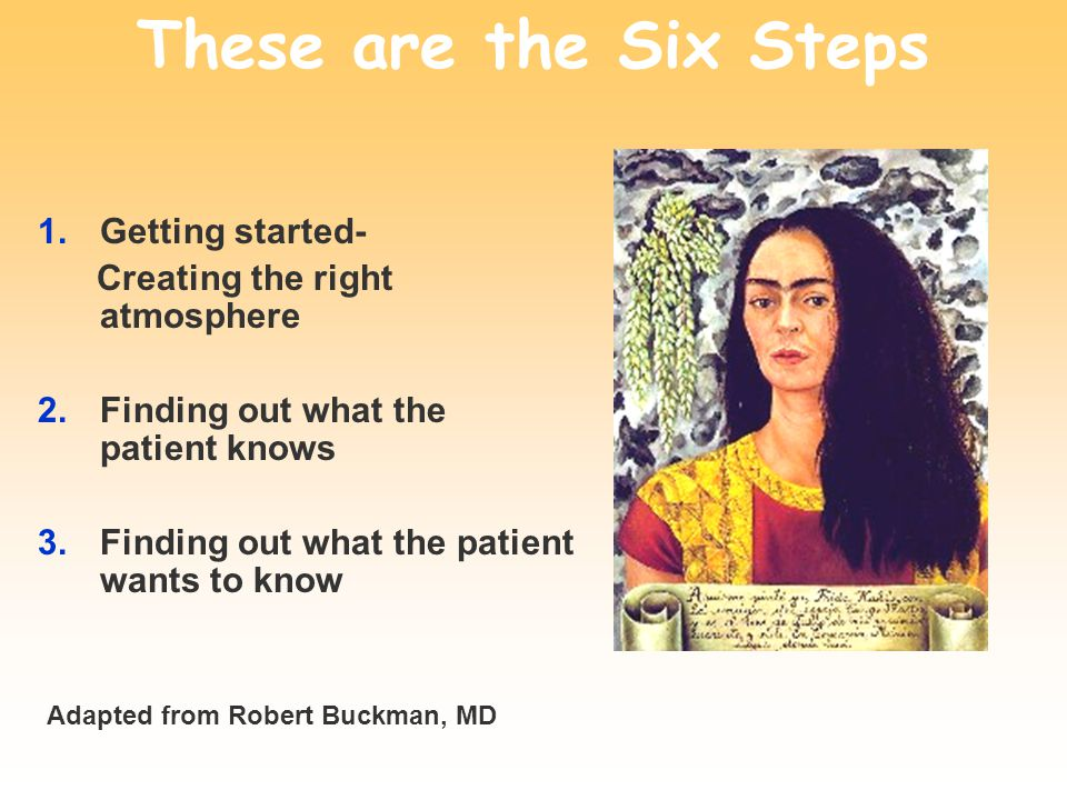 These are the Six Steps 1.Getting started- Creating the right atmosphere 2.Finding out what the patient knows 3.Finding out what the patient wants to know Adapted from Robert Buckman, MD
