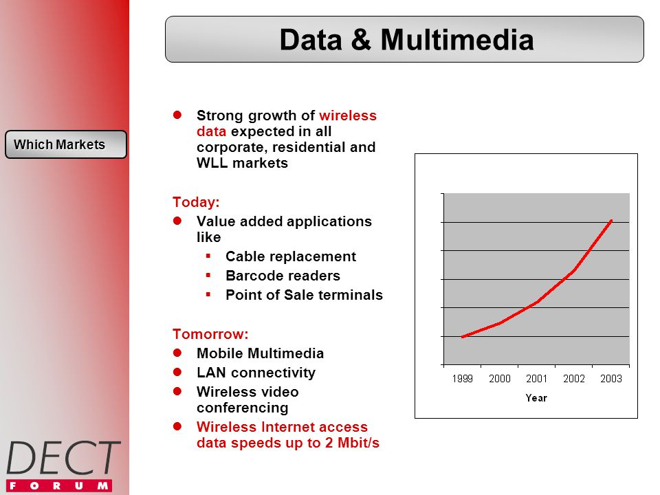 Data & Multimedia Strong growth of wireless data expected in all corporate, residential and WLL markets Today: Value added applications like Cable replacement Barcode readers Point of Sale terminals Tomorrow: Mobile Multimedia LAN connectivity Wireless video conferencing Wireless Internet access data speeds up to 2 Mbit/s Which Markets Which Markets