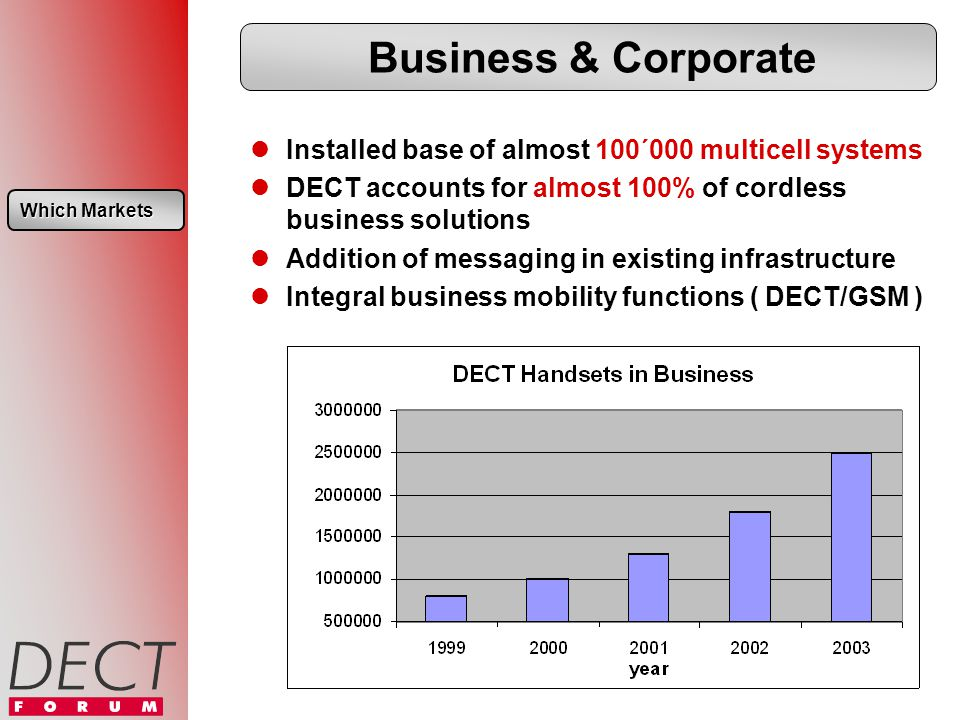 Business & Corporate Installed base of almost 100´000 multicell systems DECT accounts for almost 100% of cordless business solutions Addition of messaging in existing infrastructure Integral business mobility functions ( DECT/GSM ) Which Markets Which Markets