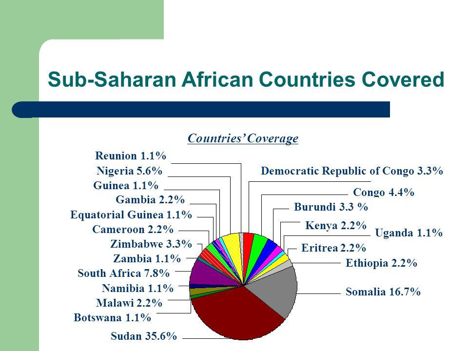 Sub-Saharan African Countries Covered Sudan 35.6% Botswana 1.1% Malawi 2.2% Namibia 1.1% South Africa 7.8% Zambia 1.1% Zimbabwe 3.3% Cameroon 2.2% Equ