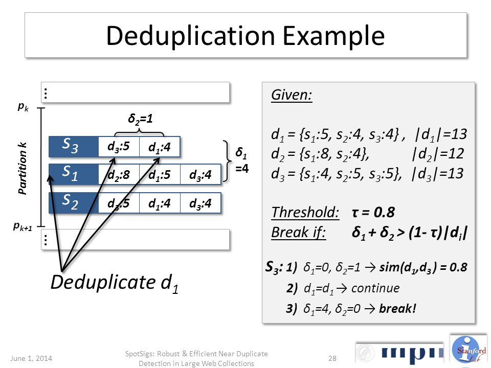 Deduplication Example Deduplicate d 1 S 3 : 1) δ 1 =0, δ 2 =1 sim(d 1,d 3 ) = 0.8 2) d 1 =d 1 continue 3) δ 1 =4, δ 2 =0 break.