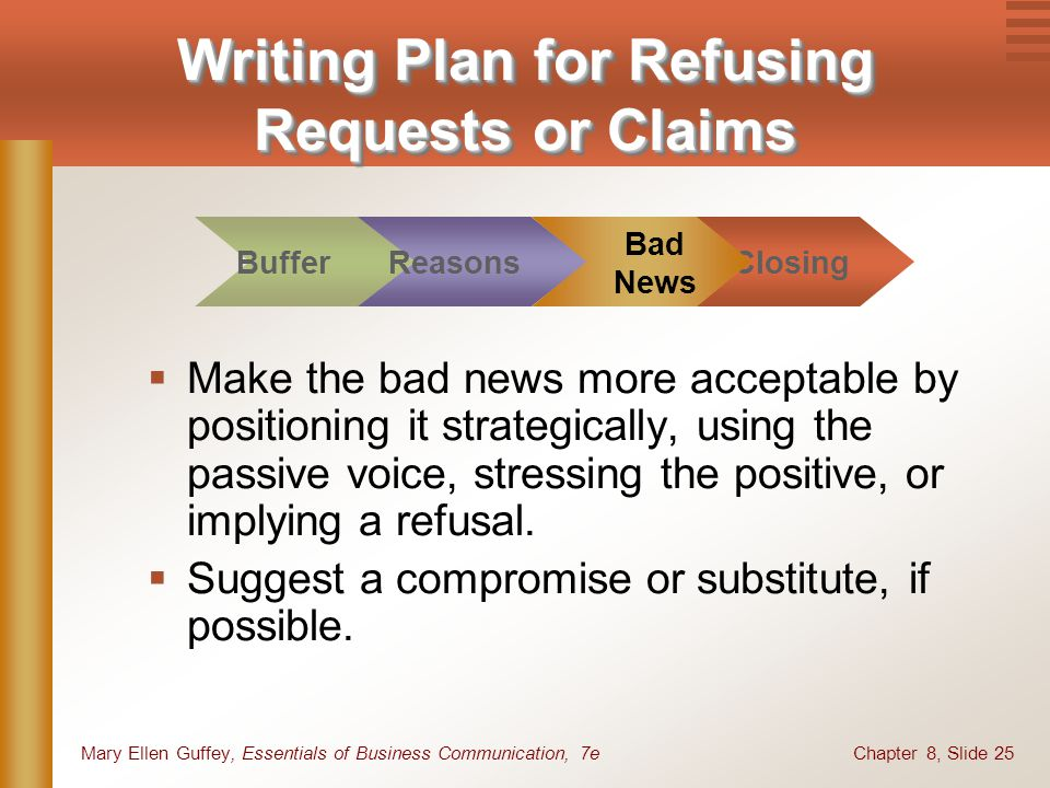 Chapter 8, Slide 25Mary Ellen Guffey, Essentials of Business Communication, 7e Make the bad news more acceptable by positioning it strategically, usin