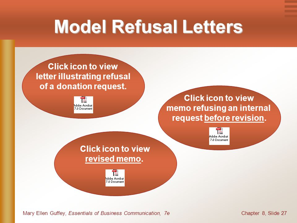 Chapter 8, Slide 27Mary Ellen Guffey, Essentials of Business Communication, 7e Model Refusal Letters Click icon to view letter illustrating refusal of