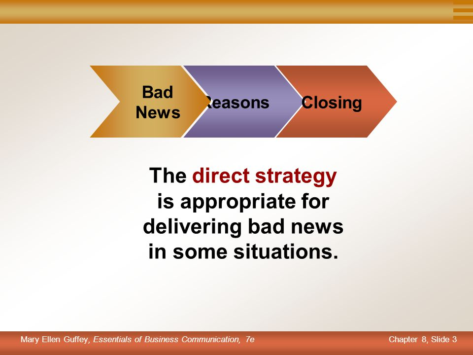 Chapter 8, Slide 3 Mary Ellen Guffey, Essentials of Business Communication, 7e The direct strategy is appropriate for delivering bad news in some situ
