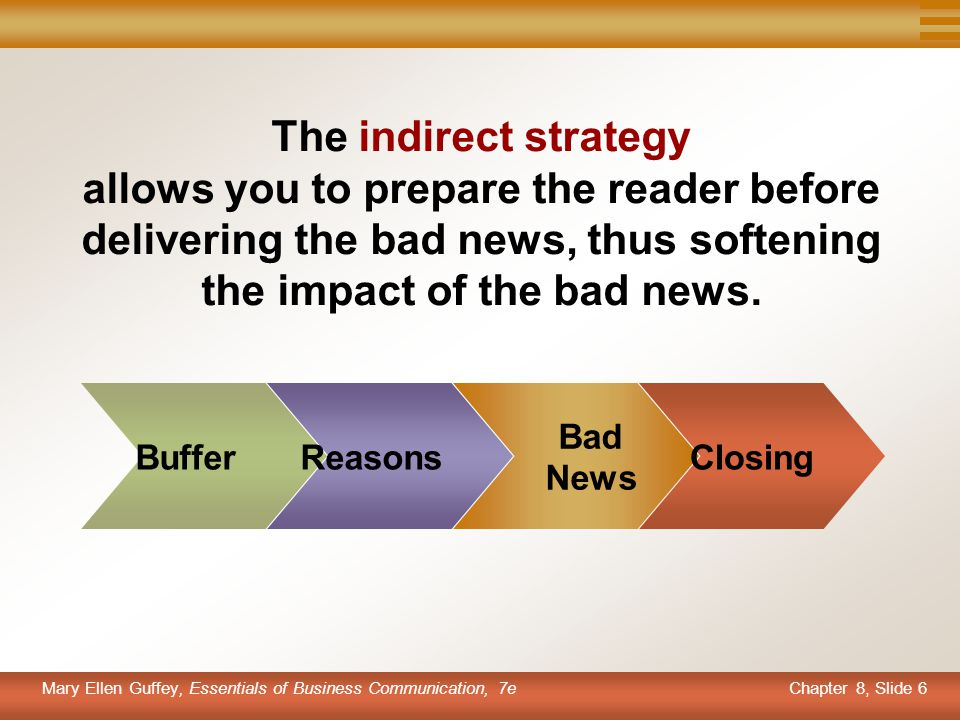 Chapter 8, Slide 6 Mary Ellen Guffey, Essentials of Business Communication, 7e BufferReasons Bad News Closing The indirect strategy allows you to prep