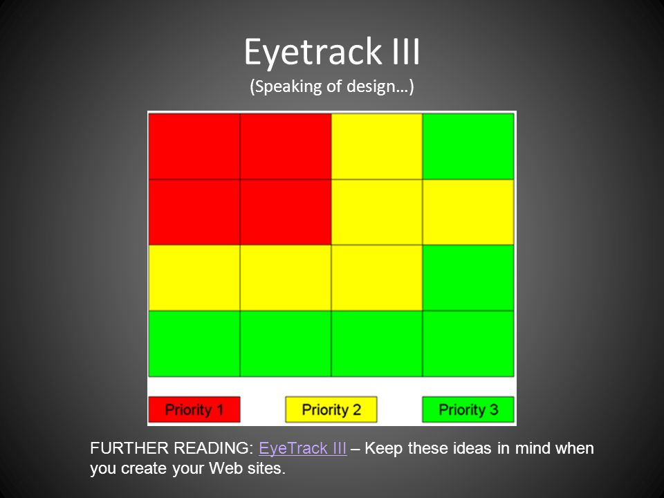 Eyetrack III (Speaking of design…) FURTHER READING: EyeTrack III – Keep these ideas in mind when you create your Web sites.EyeTrack III