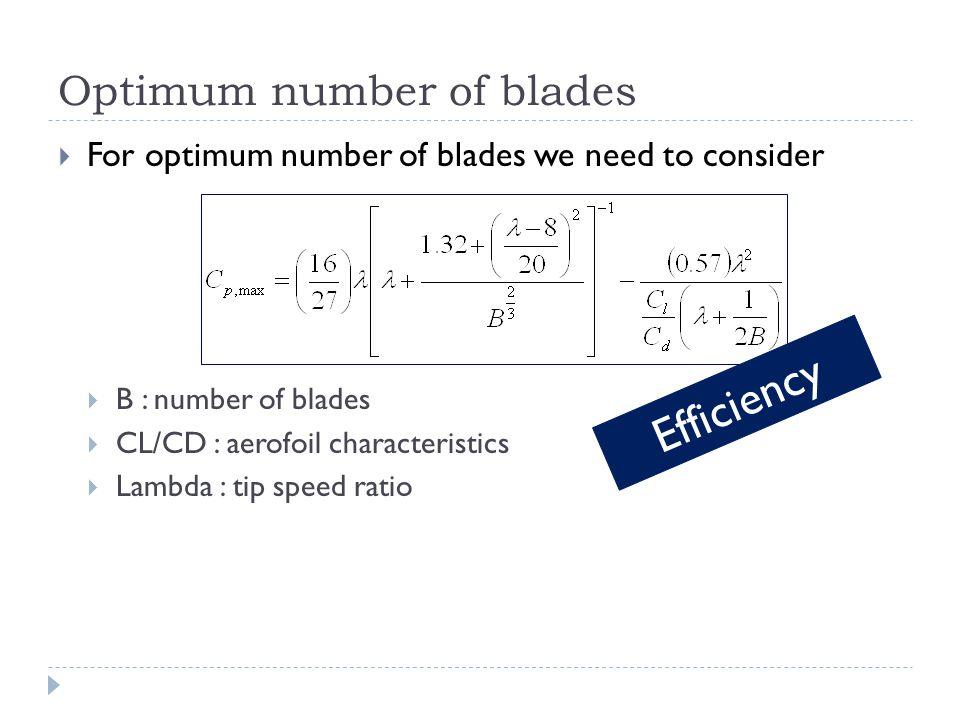 Optimum number of blades For optimum number of blades we need to consider B : number of blades CL/CD : aerofoil characteristics Lambda : tip speed ratio Efficiency