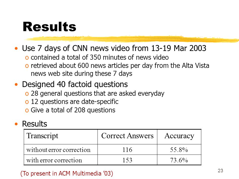 23 Results Use 7 days of CNN news video from 13-19 Mar 2003 ocontained a total of 350 minutes of news video oretrieved about 600 news articles per day from the Alta Vista news web site during these 7 days Designed 40 factoid questions o28 general questions that are asked everyday o12 questions are date-specific oGive a total of 208 questions TranscriptCorrect AnswersAccuracy without error correction11655.8% with error correction15373.6% (To present in ACM Multimedia 03) Results