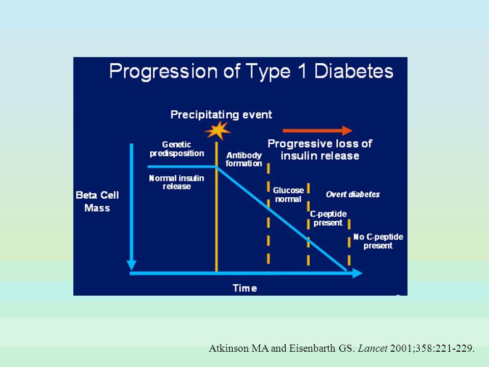 Atkinson MA and Eisenbarth GS. Lancet 2001;358:221-229.