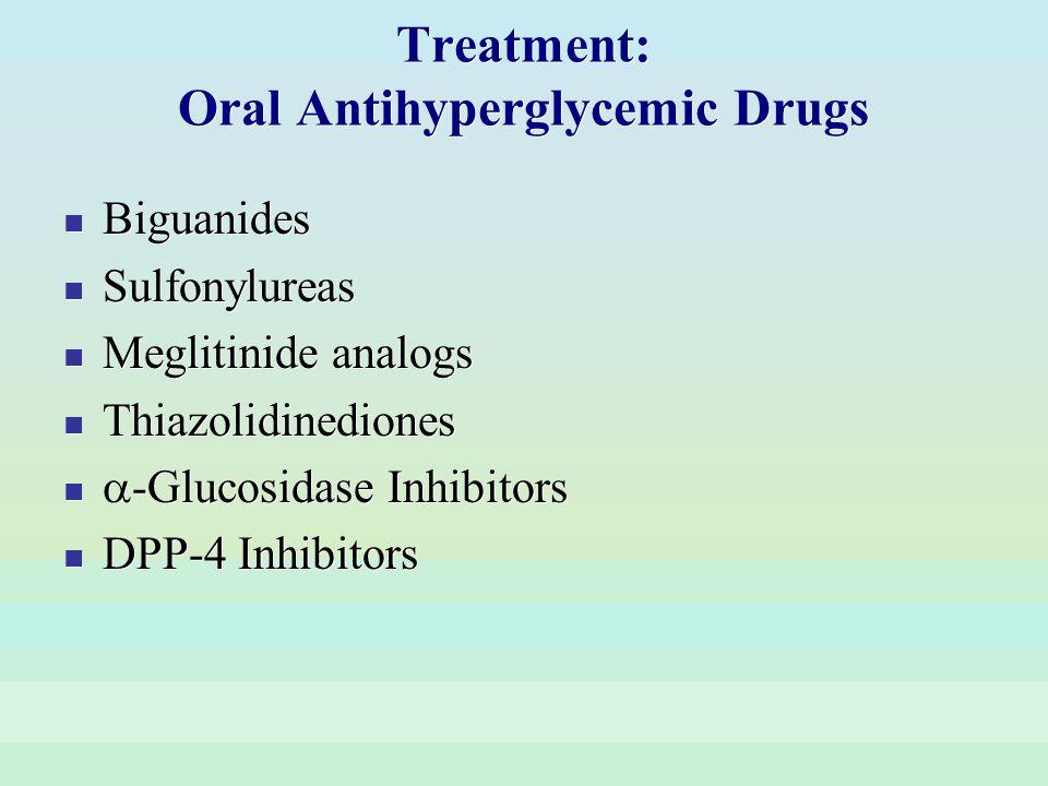 Treatment: Oral Antihyperglycemic Drugs Biguanides Sulfonylureas Meglitinide analogs Thiazolidinediones -Glucosidase Inhibitors DPP-4 Inhibitors Bigua