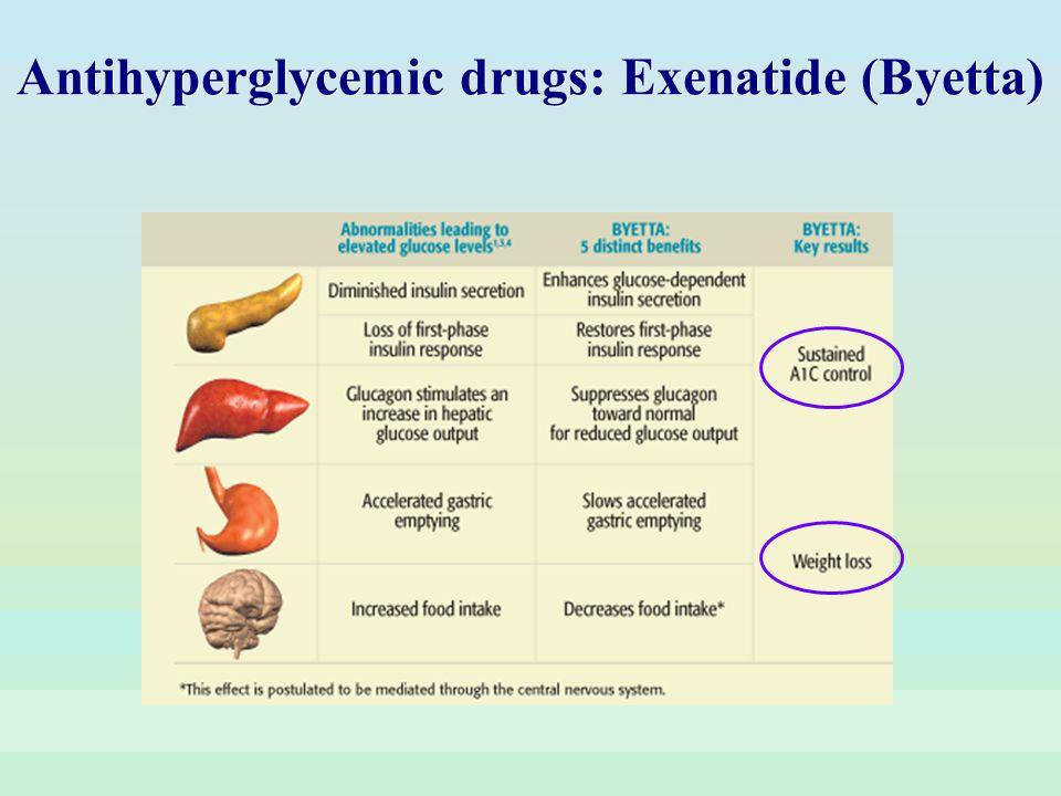 Antihyperglycemic drugs: Exenatide (Byetta)