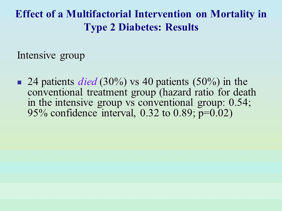Effect of a Multifactorial Intervention on Mortality in Type 2 Diabetes: Results Intensive group 24 patients died (30%) vs 40 patients (50%) in the co