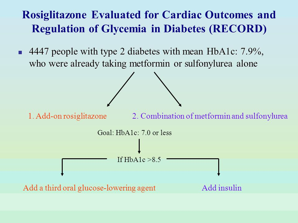 Rosiglitazone Evaluated for Cardiac Outcomes and Regulation of Glycemia in Diabetes (RECORD) 4447 people with type 2 diabetes with mean HbA1c: 7.9%, w