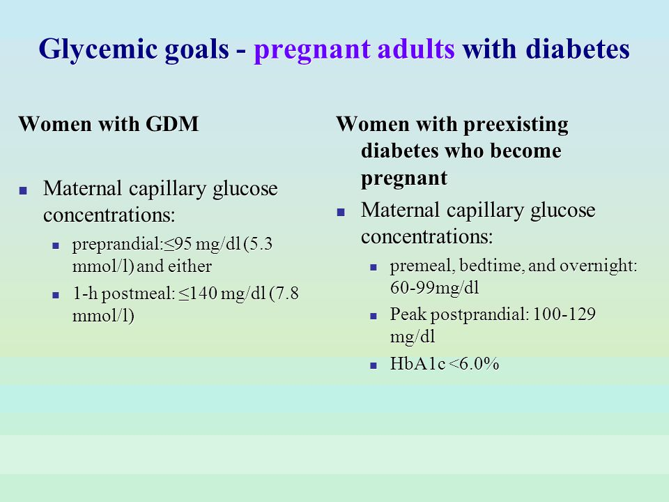 Glycemic goals - pregnant adults with diabetes Women with GDM Maternal capillary glucose concentrations: preprandial:95 mg/dl (5.3 mmol/l) and either