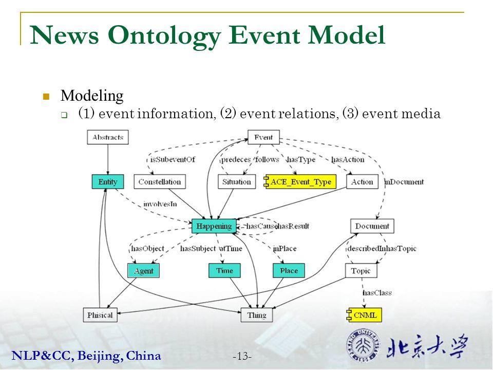 News Ontology Event Model Modeling (1) event information, (2) event relations, (3) event media -13- NLP&CC, Beijing, China