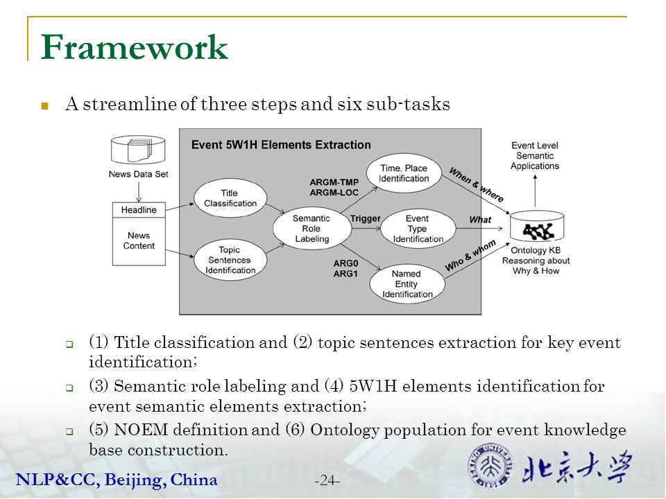 Framework A streamline of three steps and six sub-tasks (1) Title classification and (2) topic sentences extraction for key event identification; (3)