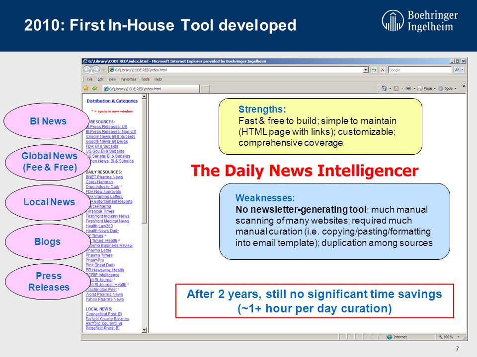 2010: First In-House Tool developed 7 Strengths: Fast & free to build; simple to maintain (HTML page with links); customizable; comprehensive coverage Weaknesses: No newsletter-generating tool; much manual scanning of many websites; required much manual curation (i.e.