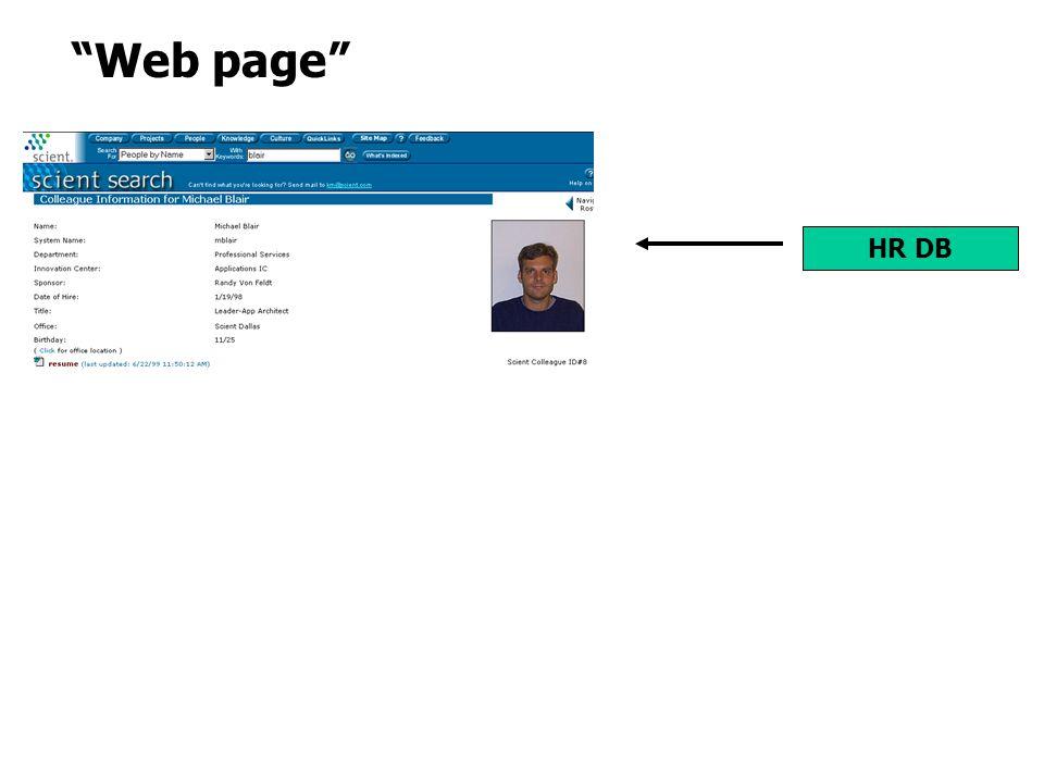 HR DB Web page