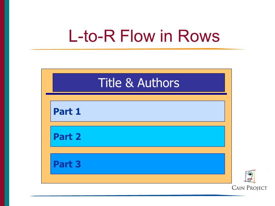 L-to-R Flow in Rows Title & Authors Part 1 Part 2 Part 3