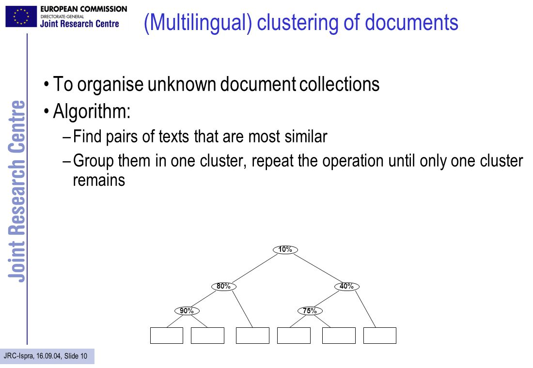 JRC-Ispra, 16.09.04, Slide 10 To organise unknown document collections Algorithm: –Find pairs of texts that are most similar –Group them in one cluste