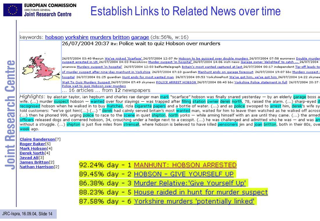 JRC-Ispra, 16.09.04, Slide 14 Establish Links to Related News over time