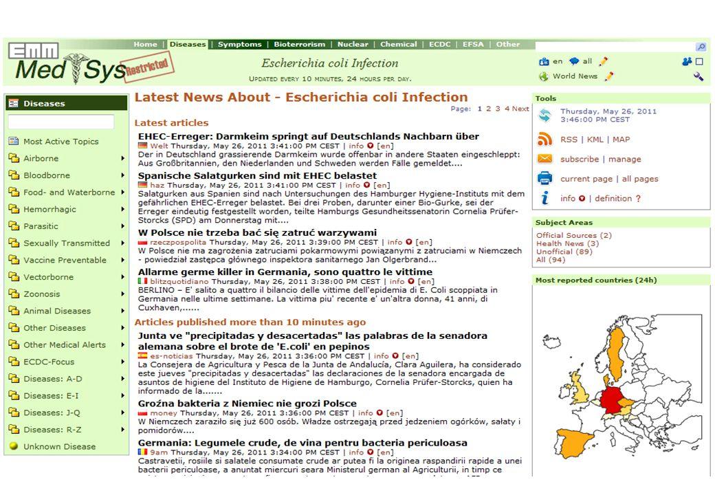 eHealth 2011, Málaga, 21-23 November 201113