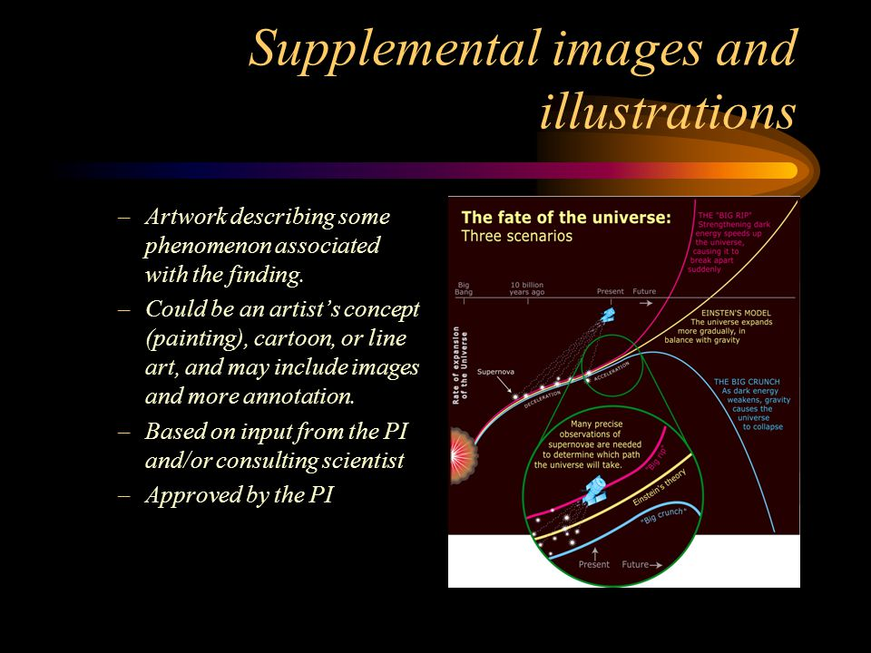 Release Photo –Photo illustrating the finding or discovery. –The layout can include one or more images with minimal annotation and/or graphics.
