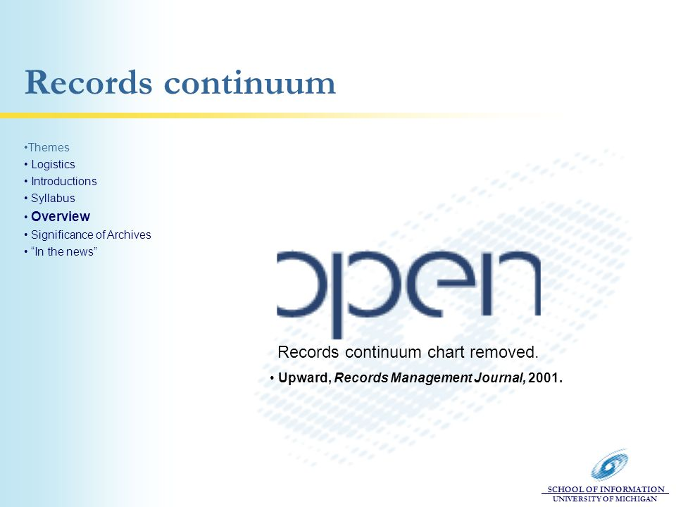 SCHOOL OF INFORMATION UNIVERSITY OF MICHIGAN Records continuum Themes Logistics Introductions Syllabus Overview Significance of Archives In the news Upward, Records Management Journal, 2001.