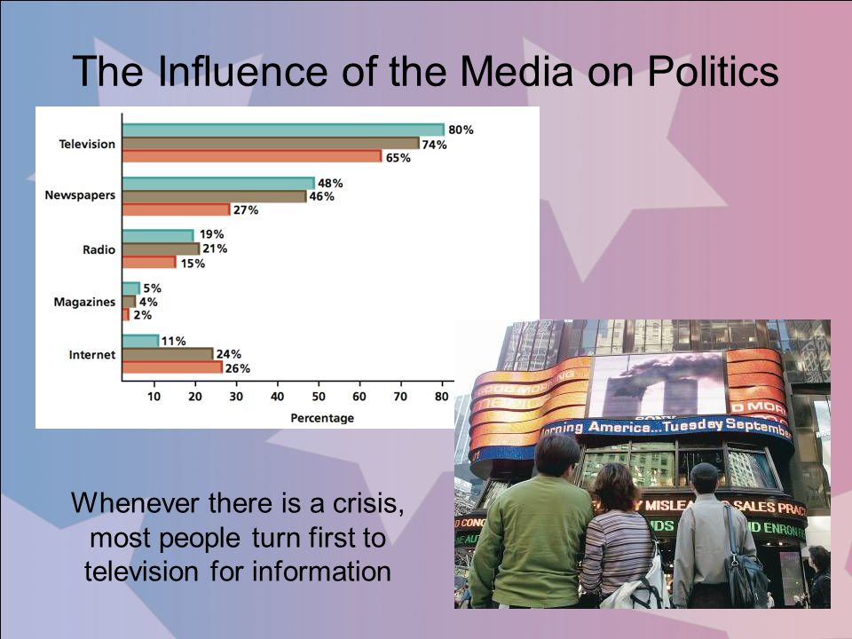 The Influence of the Media on Politics Whenever there is a crisis, most people turn first to television for information