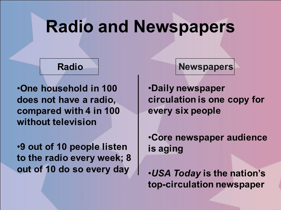 Radio and Newspapers One household in 100 does not have a radio, compared with 4 in 100 without television 9 out of 10 people listen to the radio ever