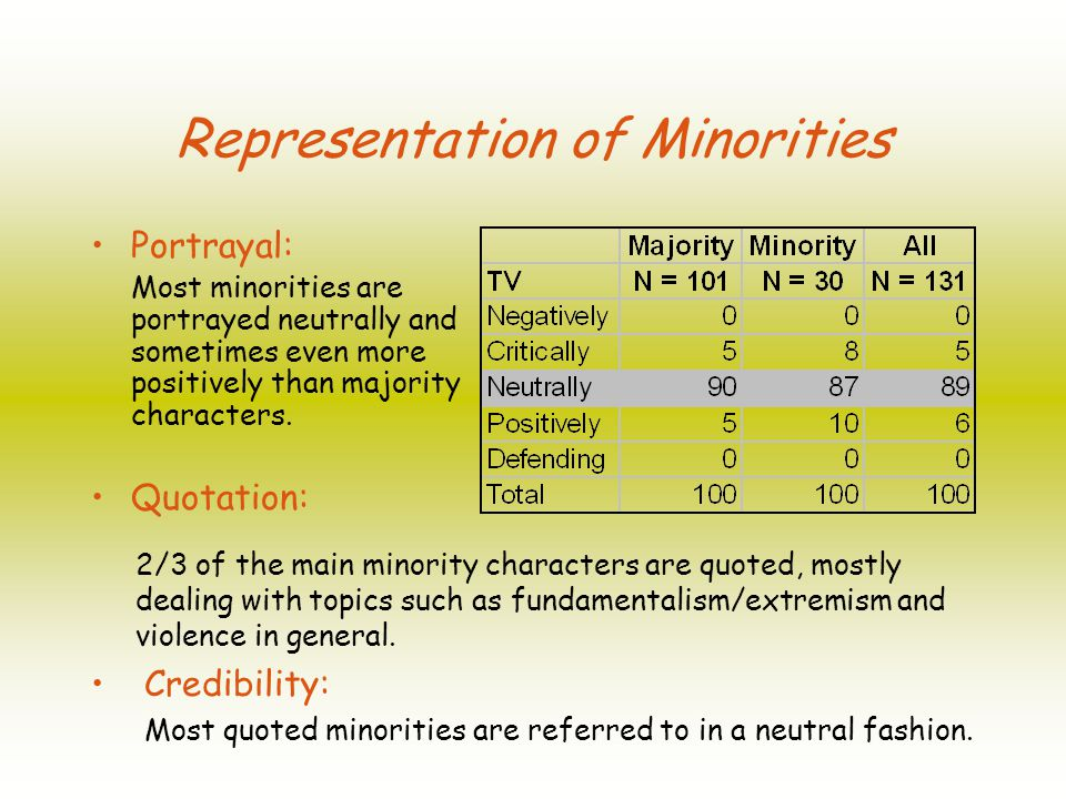 Representation of Minorities Portrayal: Most minorities are portrayed neutrally and sometimes even more positively than majority characters.