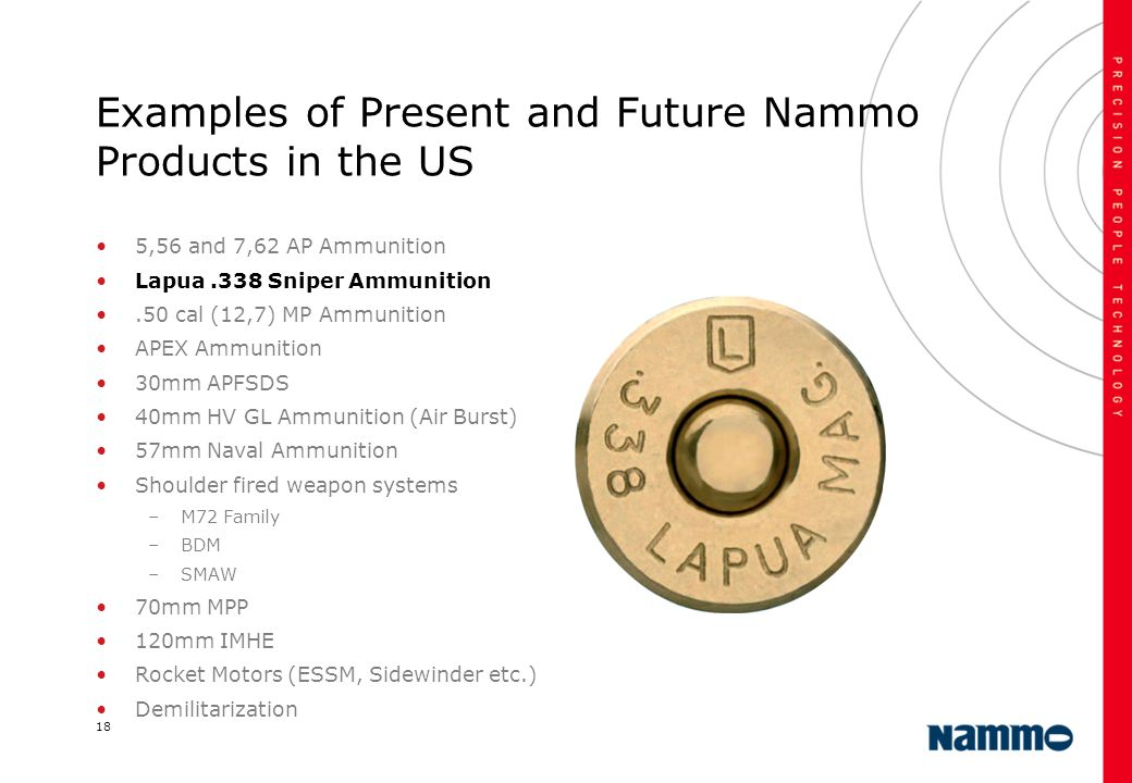 18 Examples of Present and Future Nammo Products in the US 5,56 and 7,62 AP Ammunition Lapua.338 Sniper Ammunition.50 cal (12,7) MP Ammunition APEX Am