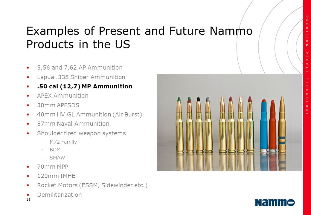 19 Examples of Present and Future Nammo Products in the US 5,56 and 7,62 AP Ammunition Lapua.338 Sniper Ammunition.50 cal (12,7) MP Ammunition APEX Am