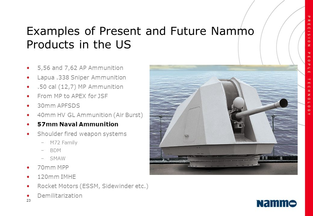 23 Examples of Present and Future Nammo Products in the US 5,56 and 7,62 AP Ammunition Lapua.338 Sniper Ammunition.50 cal (12,7) MP Ammunition From MP