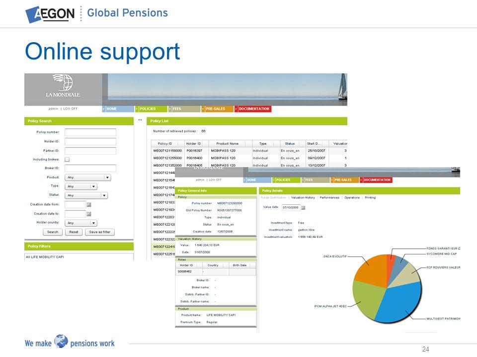 24 Online support