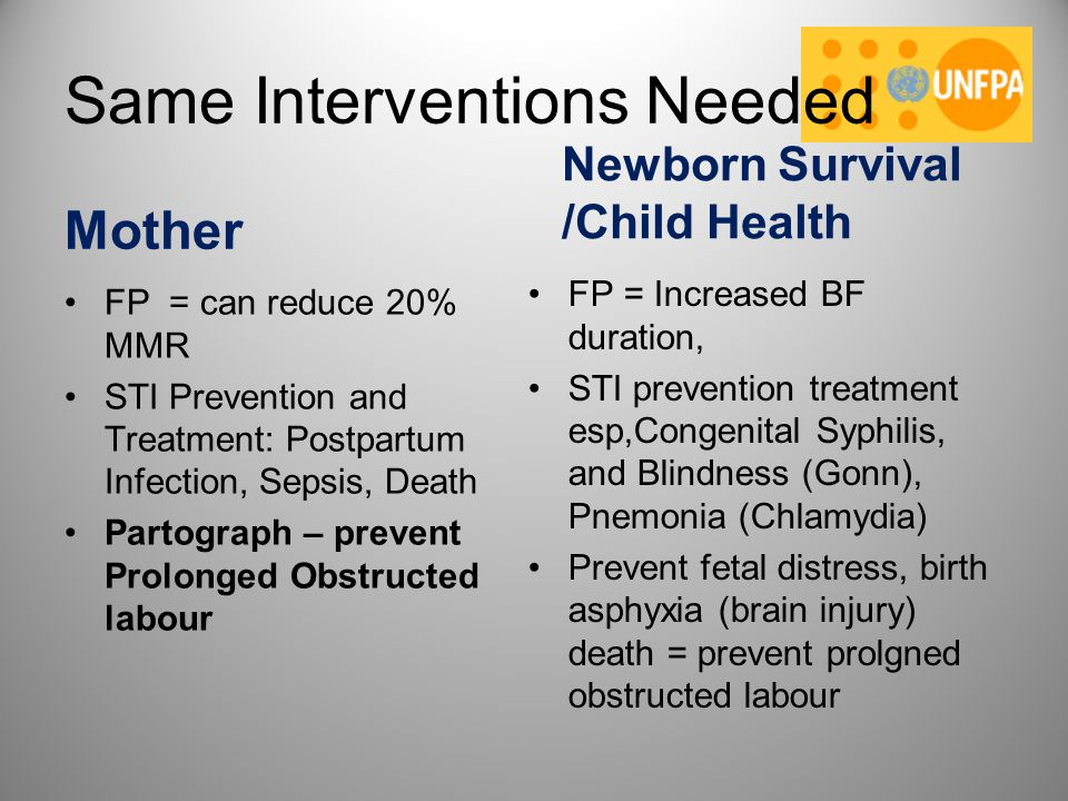 Same Interventions Needed Mother FP = can reduce 20% MMR STI Prevention and Treatment: Postpartum Infection, Sepsis, Death Partograph – prevent Prolon