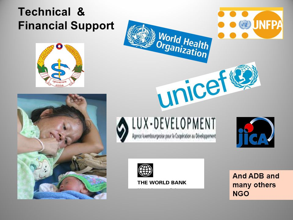 Technical & Financial Support And ADB and many others NGO