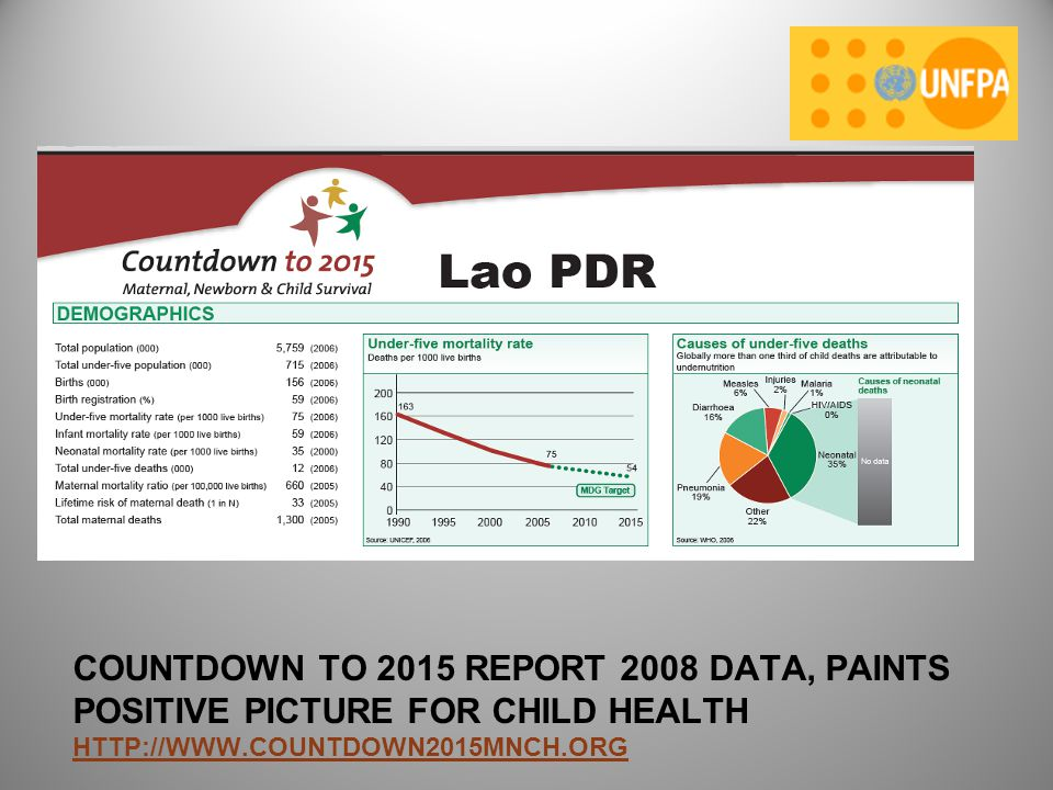 24 Strategy Vision Implementing the integrated Maternal, Neonatal and Child mortality reduction strategy will achieve universal coverage of an essential package of interventions for all mothers and children in Lao PDR regardless of gender, geographical, socio-economic and ethnic differences