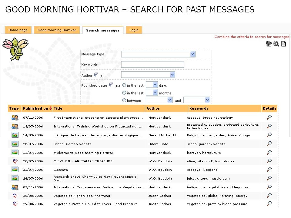 GOOD MORNING HORTIVAR – SEARCH FOR PAST MESSAGES