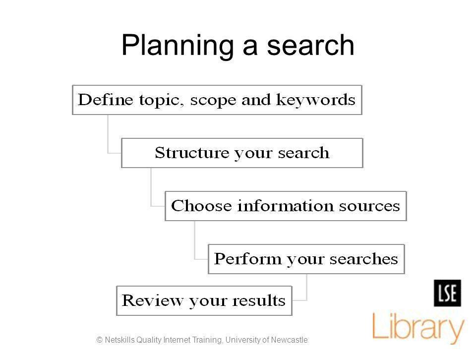 Planning a search © Netskills Quality Internet Training, University of Newcastle