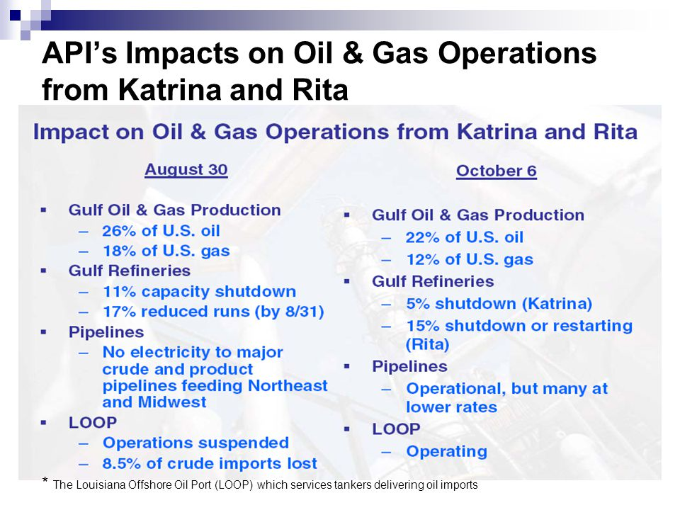 APIs Impacts on Oil & Gas Operations from Katrina and Rita * The Louisiana Offshore Oil Port (LOOP) which services tankers delivering oil imports