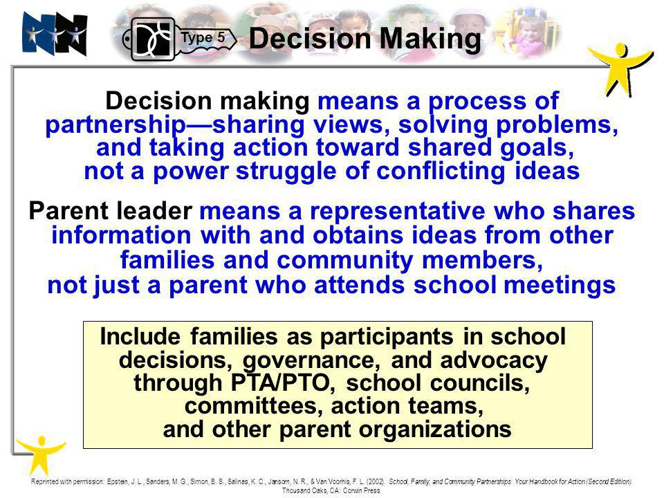 Decision making means a process of partnershipsharing views, solving problems, and taking action toward shared goals, not a power struggle of conflict