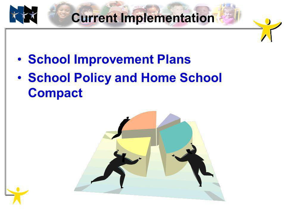 Current Implementation School Improvement Plans School Policy and Home School Compact