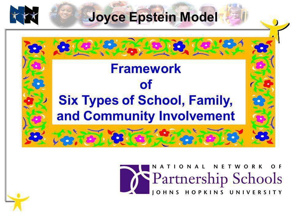 Joyce Epstein Model Framework of Six Types of School, Family, and Community Involvement